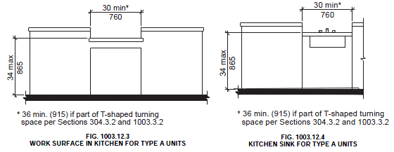 Type A Units and Removable Base Cabinets : Accessibility Services